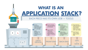 What is App Stack