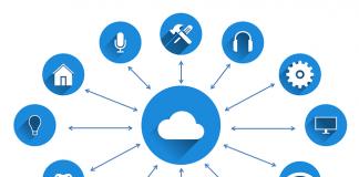 Cloud Computing The Future of Virtual Operations